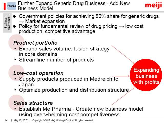 pricing strategy for a new pharmaceutical Confronted with the escalating costs of specialty drugs, payers and pbms have been employing a variety of strategies in an attempt to limit their financial exposure and improve patient.